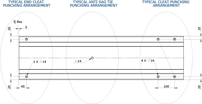 Typical punching details